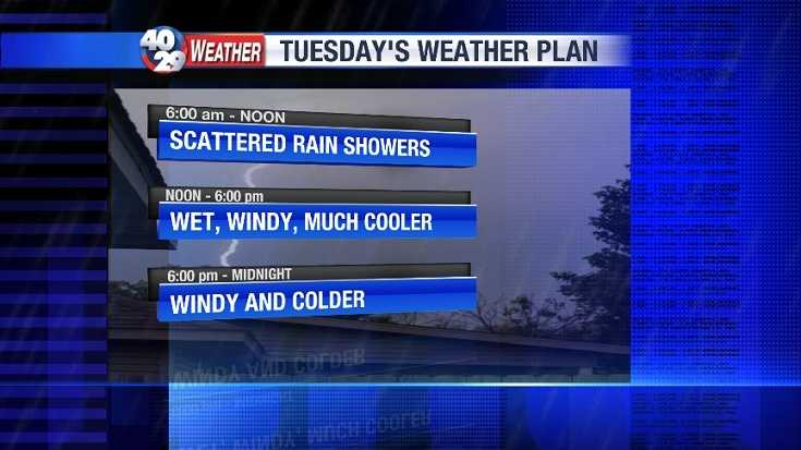 Tuesday Weather plan laura.jpg