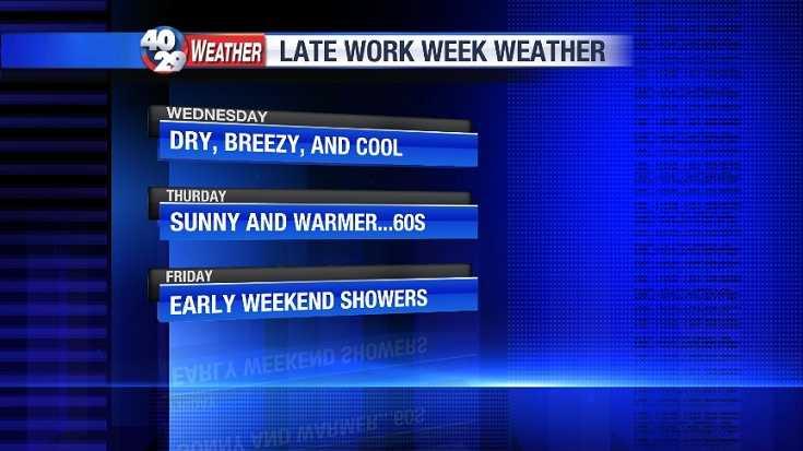 Wed Wx Blog mid week forecast.jpg