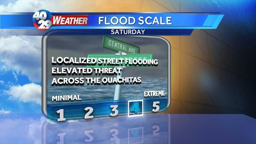 flood scale pic