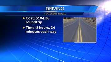 Numbers are from trips between Fayetteville and Houston from CostToDrive.com, and assume a 17 City / 25 Highway gas mileage.