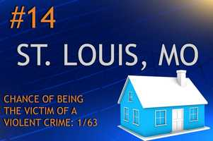 Violent crimes in St. Louis, MOPopulation 318,416MURDER RAPE ROBBERY ASSAULTREPORT TOTAL1203331,4573,167RATE PER 1,0000.381.054.589.95