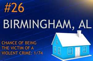 Violent crimes in Birmingham, ALPopulation 212,113MURDER    RAPE    ROBBERY    ASSAULTREPORT TOTAL631789691,642RATE PER 1,0000.300.844.577.74