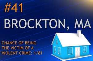 Violent crimes in Brockton, MAPopulation 94,089MURDER RAPEROBBERY ASSAULTREPORT TOTAL987228839RATE PER 1,0000.100.922.428.92