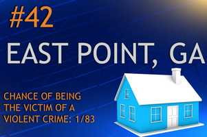 Violent crimes in East Point, GAPopulation 35,512MURDER    RAPE    ROBBERY    ASSAULTREPORT TOTAL1217*254147RATE PER 1,0000.340.487.154.14