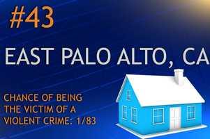 Violent crimes in East Palo Alto, CAPopulation 29,143MURDER RAPE ROBBERY ASSAULTREPORT TOTAL816*80248RATE PER 1,0000.270.552.758.51