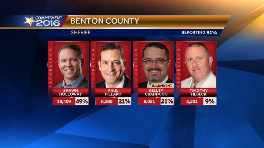 _benton county sheriff election_0120.jpg