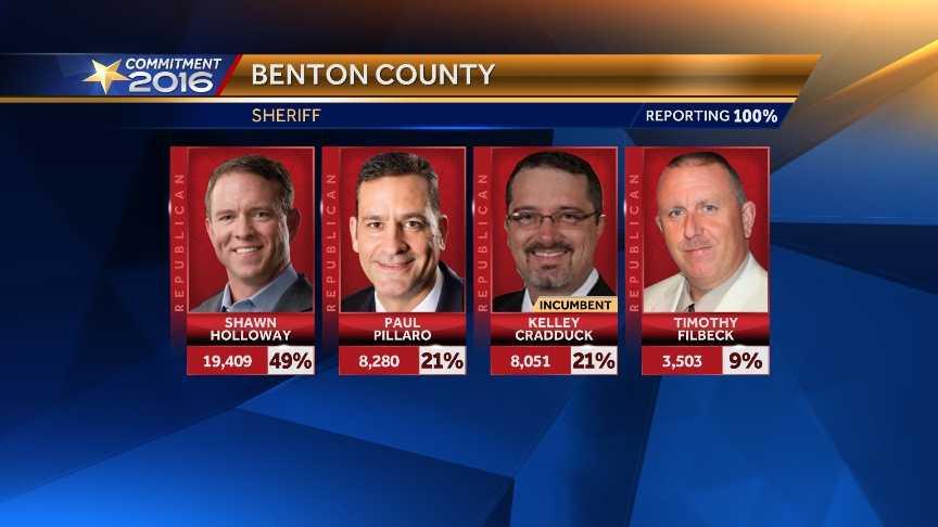 _Benco Results_0060.jpg (1)