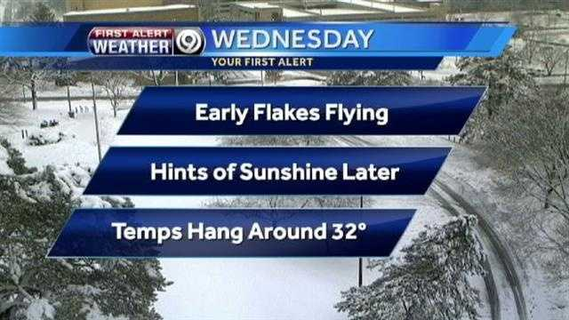 Wednesday weather graphic