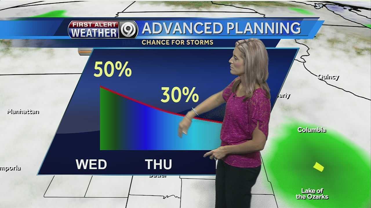 Advance planning graphic