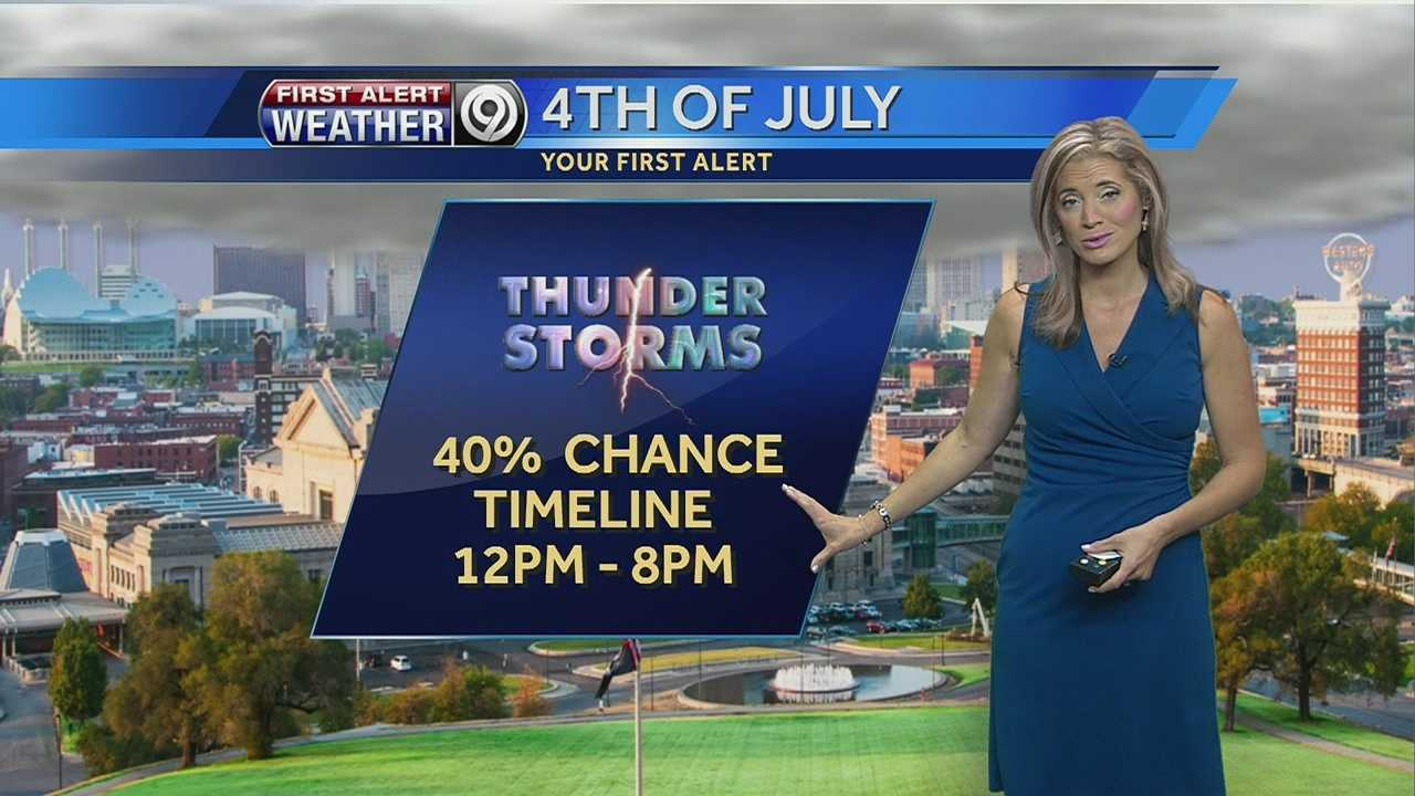 Time line for possible storms