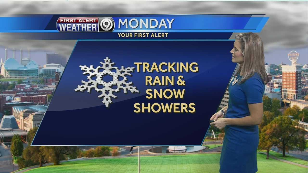 Enjoy your weekend weather, big changes are ahead