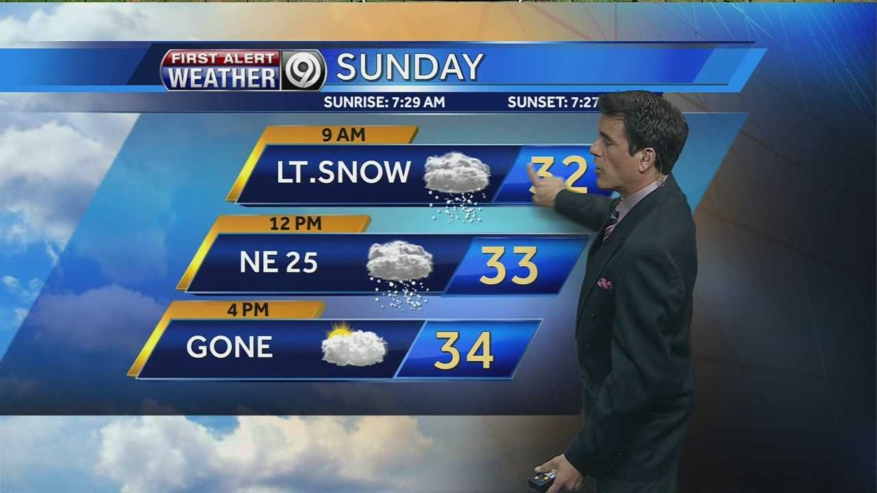 Pete Sunday outlook