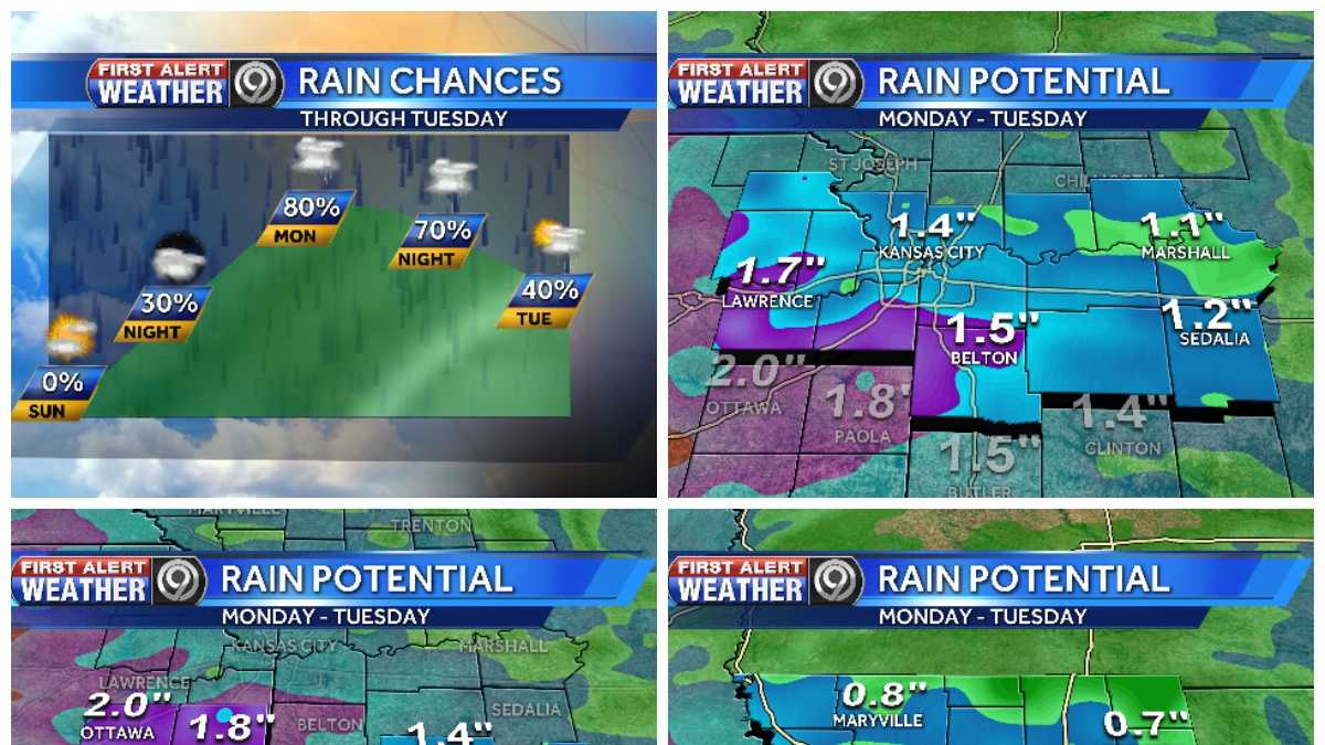 Rain timeline for Sunday - Tuesday