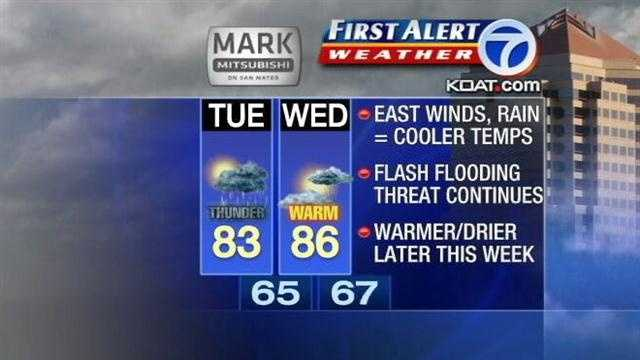 Eric's Morning Forecast: July 10, 2012