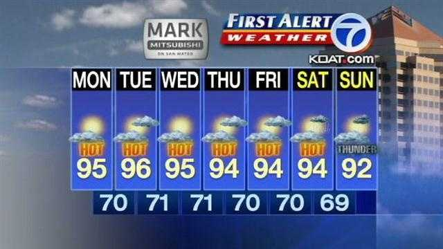 Eric's Morning Forecast July 30, 2012