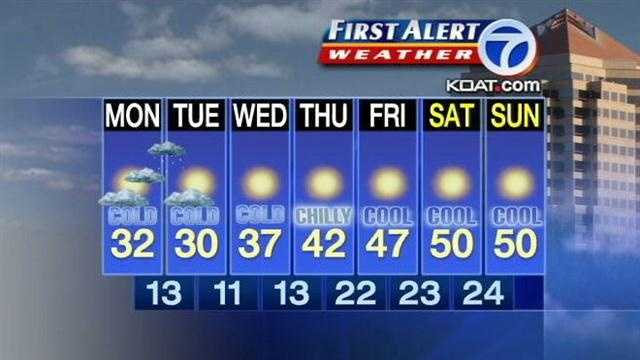 JOE'S WEATHER FORECAST FOR JANUARY 13TH