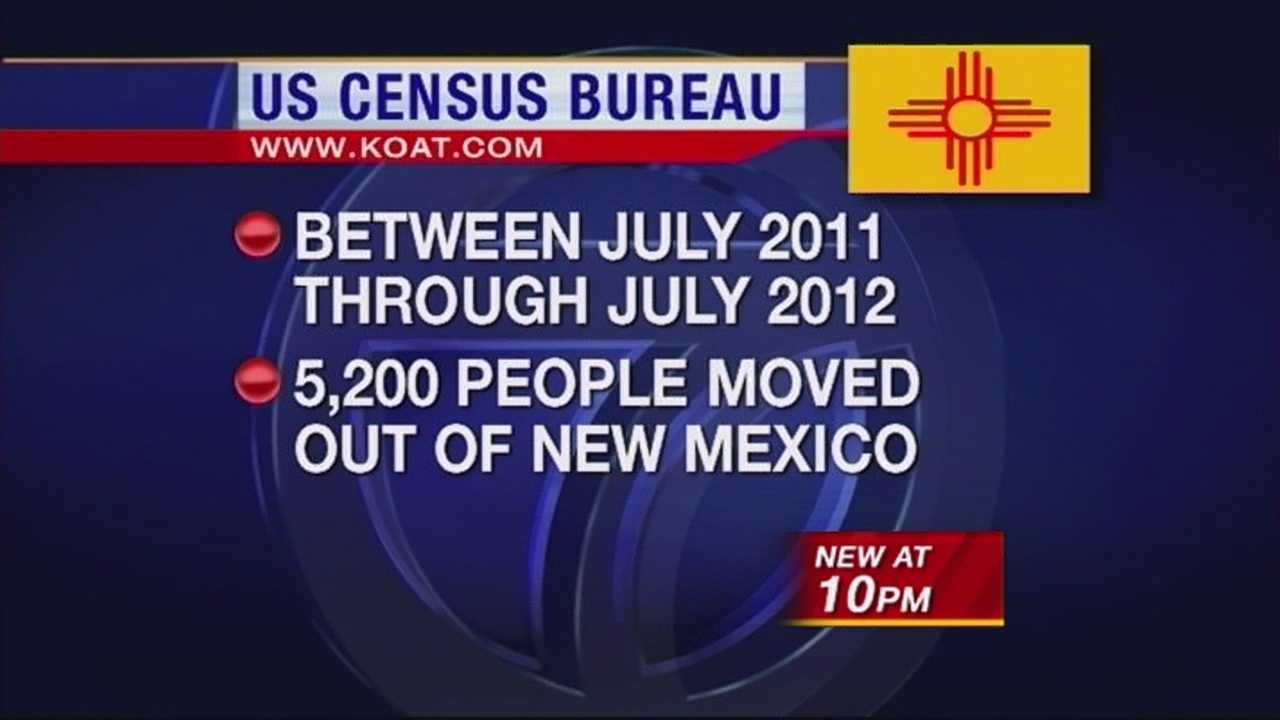 Census data shows decline in NM's population
