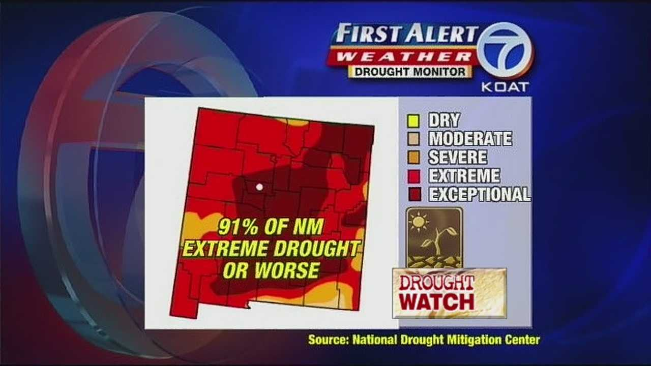 Moisture Effects on the Drought