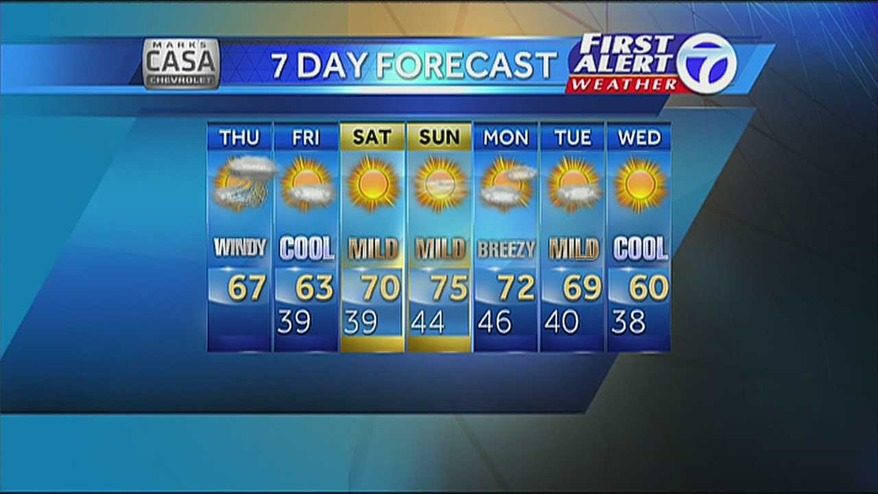 Meteorologist Eric Green has your morning and Balloon Fiesta forecast.