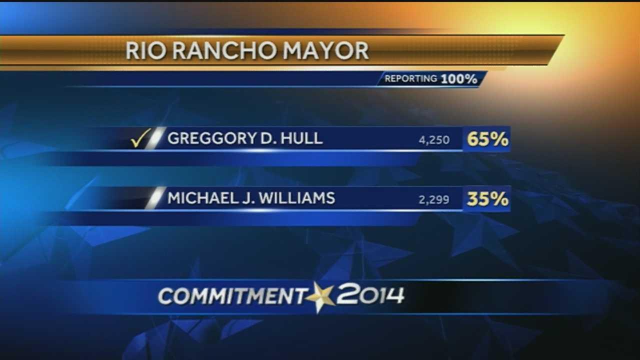 Rio Rancho mayor