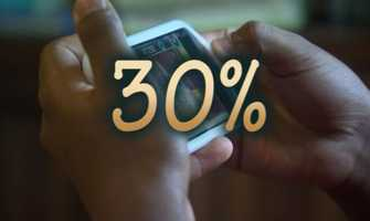Pew also says that 30 percent describe their cell phone as something they can't imagine living without.