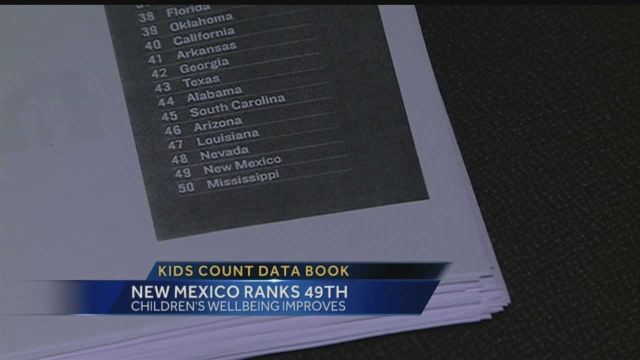 New Mexico Ranks 49th in Kids Count Data Book