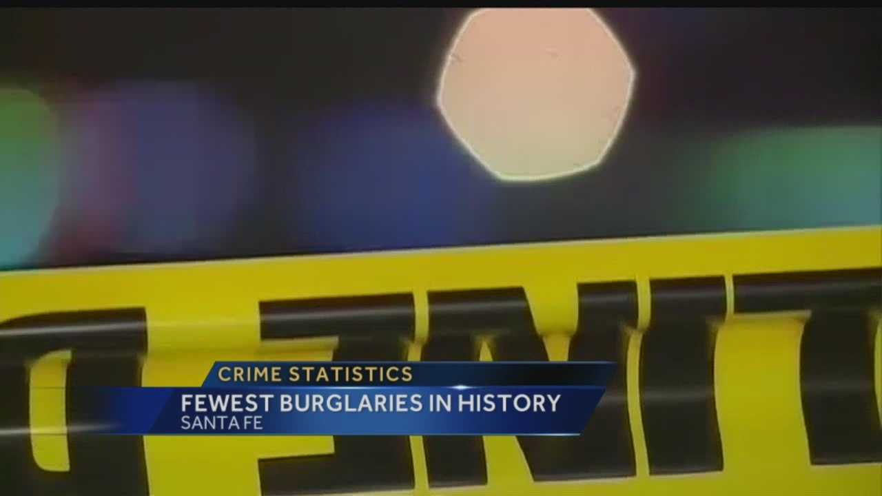 Santa Fe police responded to 78 burglaries in July, the lowest amount in a month since the department began keeping track in 2003.