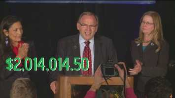 Gubernatorial candidate Gary King (D)Total campaign expenditures:$2,014,014.50