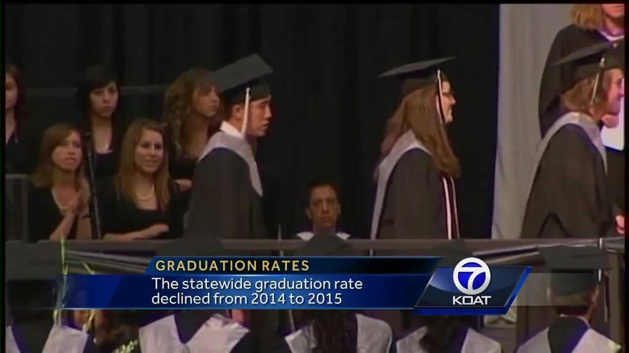 Graduation Rates in New Mexico