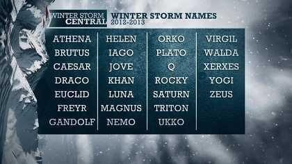 naming-winter-storms_650x366.jpg (1)