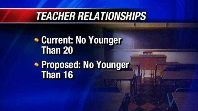 A judge could decide Thursday whether to change the age restrictions for relationships between school employees and students.