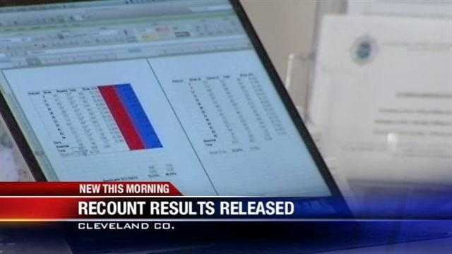 Results in a close state house race in Cleveland County are expected to be released Friday.