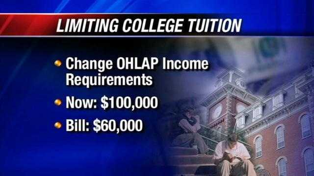 Bill to limit college funding in OK makes huge leap