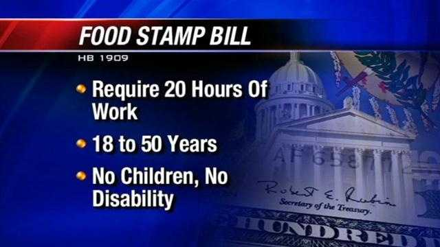 """State House members just approved controversial """"food stamp"""" Bill 1909. According to the bill people 18-to 50-years-old, who have no children must work at least 20 hours to qualify for food stamps. The bill is now headed to the Senate."""