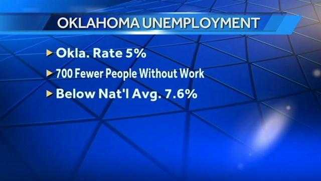 Oklahoma unemployment rate remains stagnant