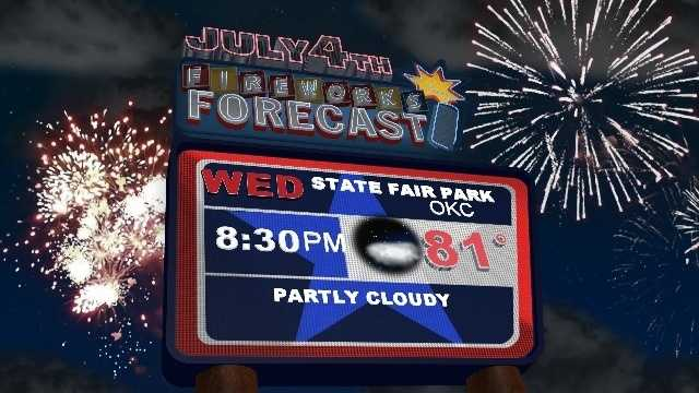 Independence Day forecast