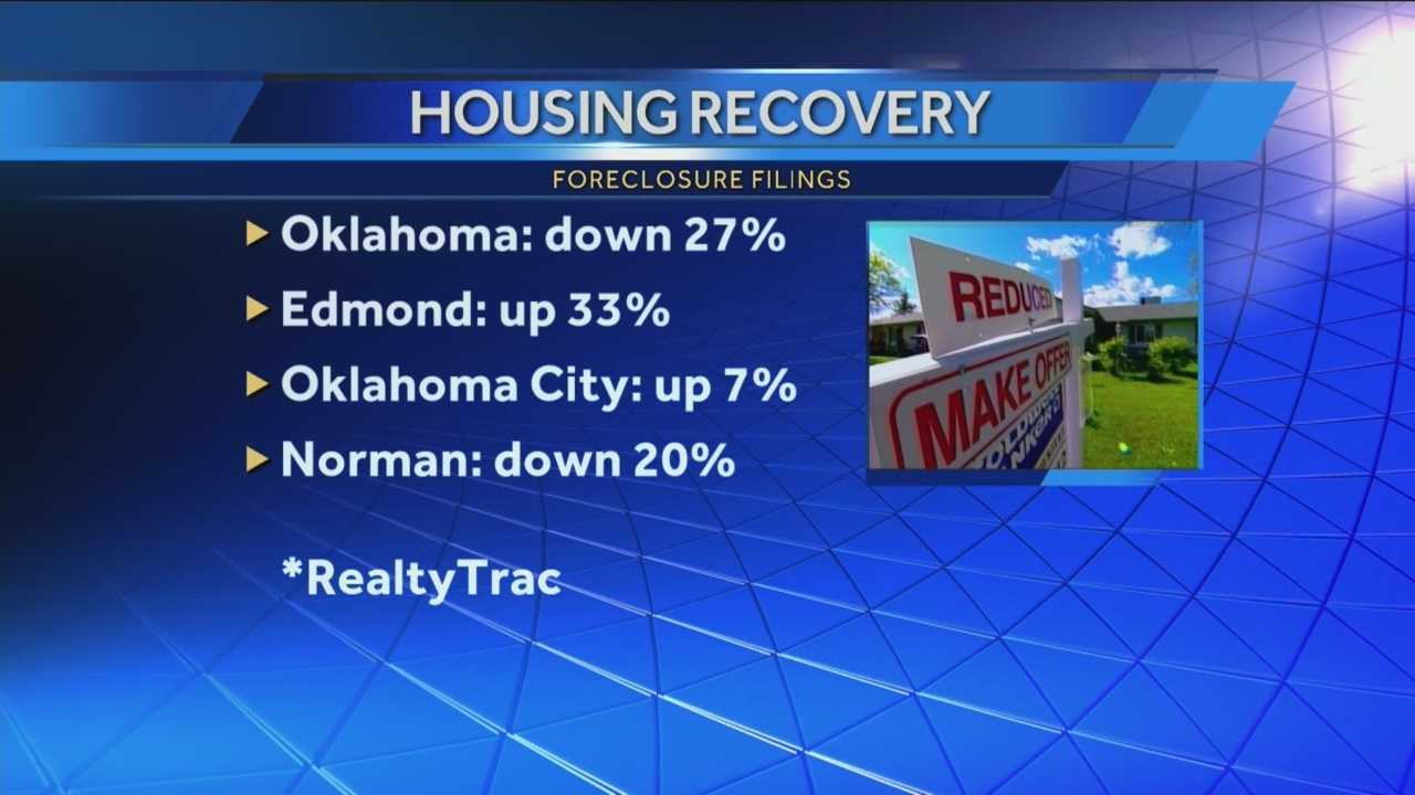 img-Report shows foreclosures down