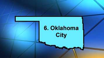 Many would expect Oklahoma City or Tulsa to top the list, but Oklahoma City ranked 6th on the list. The site referenced an older population for the lower ranking, but praised Oklahoma City's nightlife, music and non-fast food restaurants.