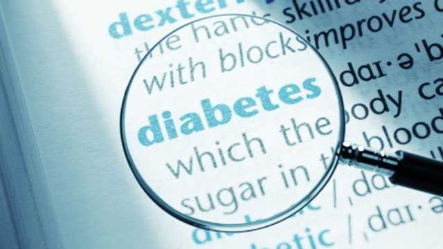 Wrong Diseases - Diabetes