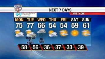 Click here for the complete Live Storm Shield 16 forecast, radar, alerts and video.