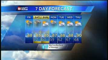 The cold front will push through the state Saturday evening ending the recent heat wave.