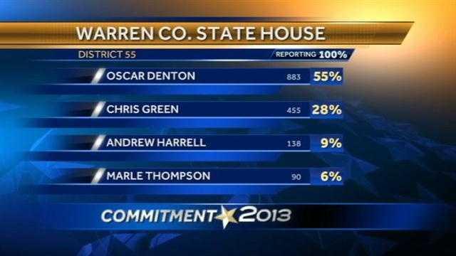 Warren County house race