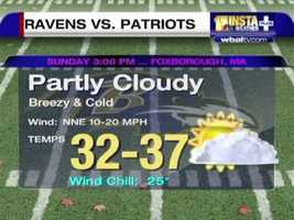 The New England forecast for Sunday's Ravens-Patriots game.