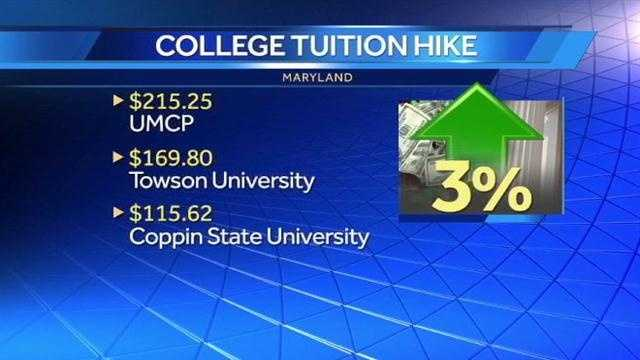 Maryland college tuition to go up in fall