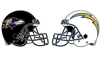 Nov. 25: Rookie K Justin Tucker kicked a 38-yard field goal with no time left in regulation to tie the Chargers at 13-13, and he then kicked another 38-yarder with 1:07 left in overtime to give Baltimore a 16-13 victory over San Diego at Qualcomm Stadium. The Chargers took a 13-3 lead on K Nick Novak's 30-yard FG with 7:39 left in the fourth quarter. Ravens QB Joe Flacco then directed a 9-play, 80-yard drive that ended with a 4-yard TD toss to TE Dennis Pitta with 4:19 left in regulation to make the score 13-10. After the Baltimore defense limited the Chargers to a three-and-out, the Ravens had the ball on their own 40 following a 23-yard punt return by WR/RS Jacoby Jones. Four plays later, the Ravens faced fourth-and-29 on their own 37 when the play of the game was made. Flacco threw a short pass to RB Ray Rice, who scampered the needed 29 yards to San Diego's 34-yard line for the first down. Four plays later, Tucker tied the game as the fourth quarter ended. The Chargers had the ball twice in the overtime, the second resulting in a three-and-out before Flacco led the winning 12-play, 69-yard drive. After a scoreless first quarter, the Chargers took a 10-0 halftime lead on QB Philip Rivers' 21-yard strike to WR Malcom Floyd and a 47-yard Novak FG. The only score in the third period came from a Tucker 43-yard FG to make the deficit 10-3 entering the fourth quarter. Flacco finished with 30 completions on 51 attempts for 355 yards. Rice caught 8 passes for 67 yards, while WR Torrey Smith grabbed 7 for a contest-high 144 yards, including a key 31-yarder on the game's final series. Rice added 97 rushing yards (22 carries). Rivers completed 23 of 36 for 228 yards and was sacked 6 times, twice by DE Arthur Jones, who posted 5 total tackles.