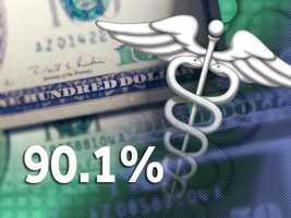 90.1 percent of Washington Countyresidents have health insurance
