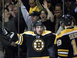 The Bruins were voted the second most attractive team took second place (22.2%), the Red Sox stole third (17.4%)