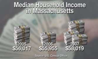 Since 2002, the median income has increased nearly $15,000.