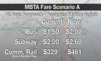 This is a look at how that plan would impact fares.
