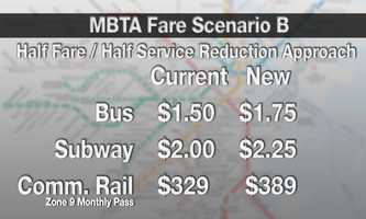 This is a breakdown of how that plan would impact fares.